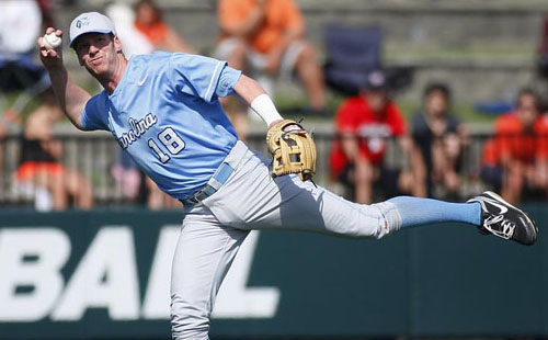 UNC Begins Challenging Conclusion Against NC State