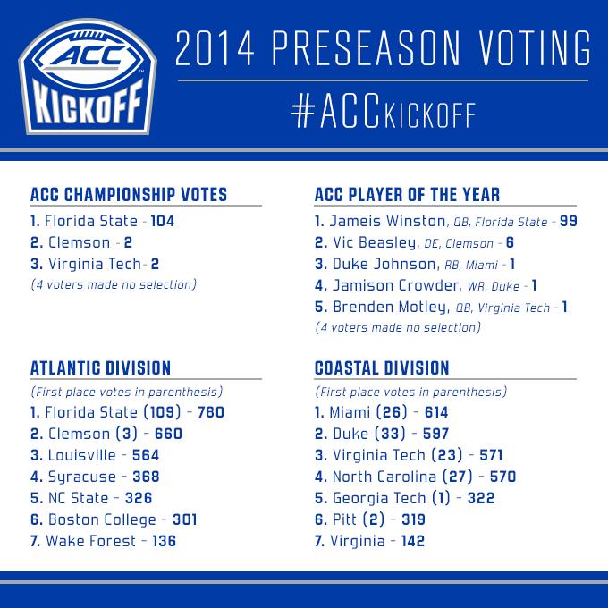 ACC-FBL-Kickoff_680_VOTING